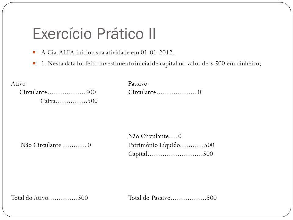 Exercício Prático II A Cia. ALFA iniciou sua atividade em 01-01-2012.