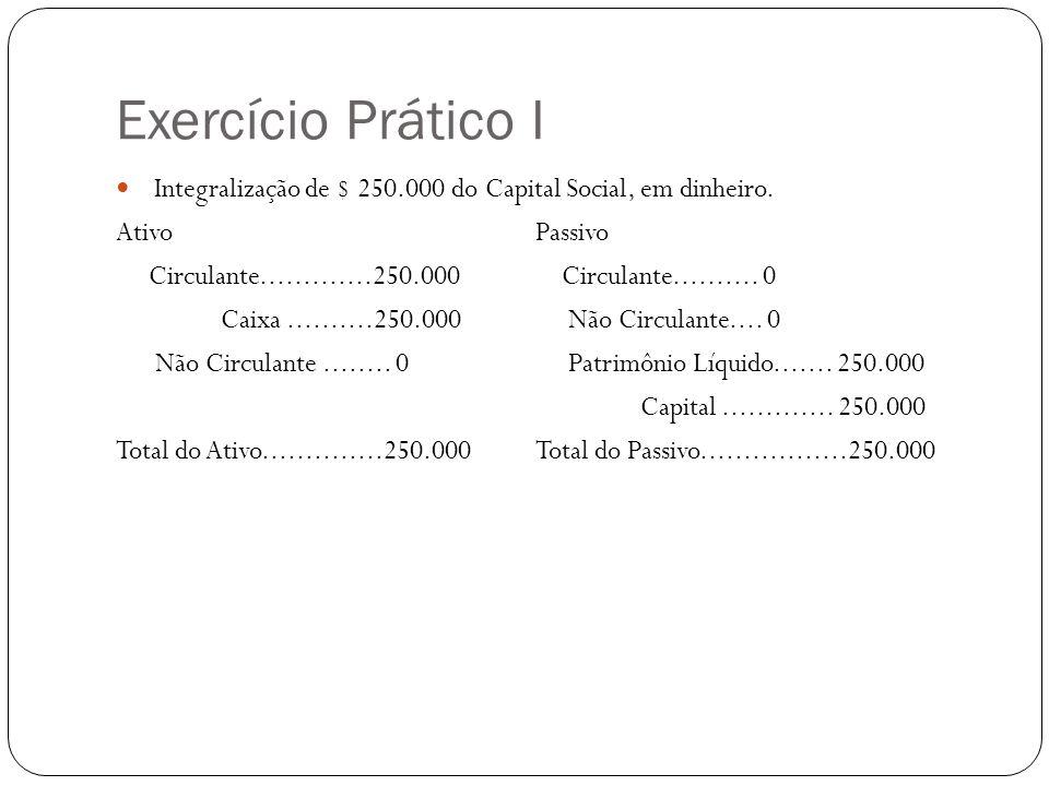Exercício Prático I Integralização de $ 250.000 do Capital Social, em dinheiro. Ativo Passivo.