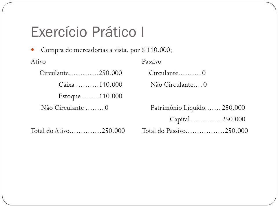 Exercício Prático I Compra de mercadorias a vista, por $ 110.000;