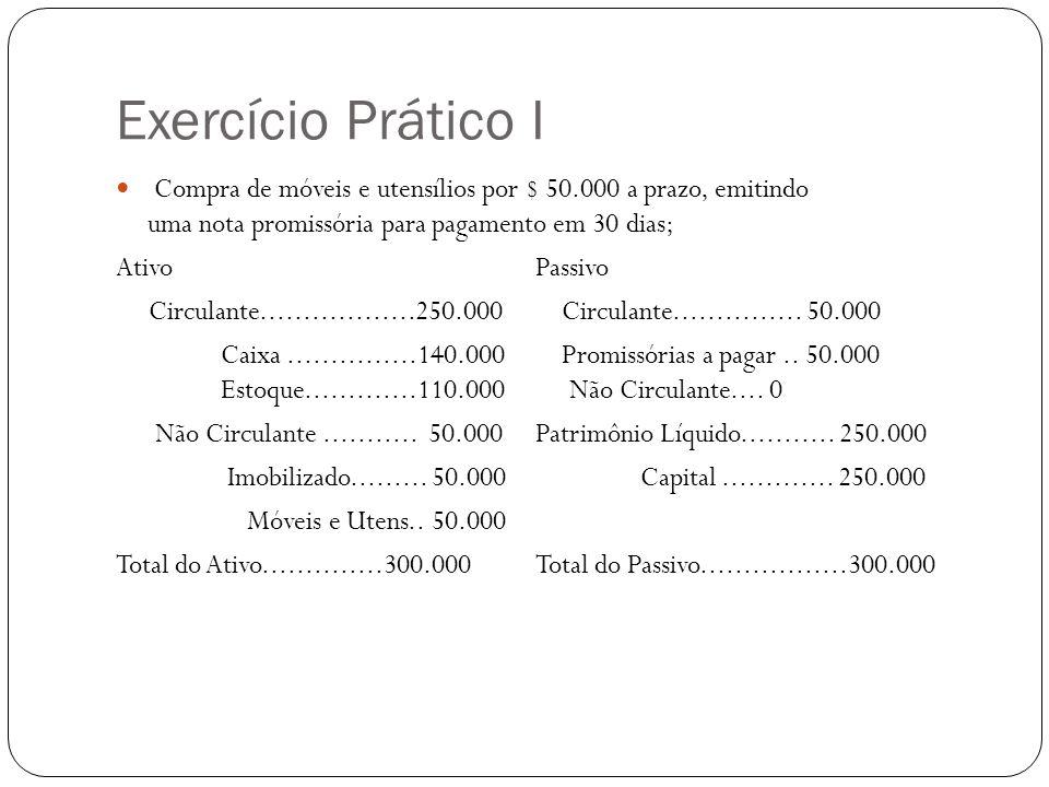 Exercício Prático I Compra de móveis e utensílios por $ 50.000 a prazo, emitindo uma nota promissória para pagamento em 30 dias;