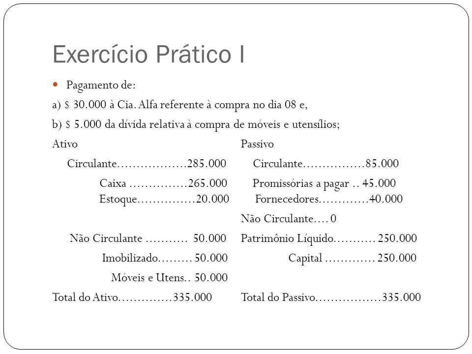 Exercício Prático I Pagamento de: