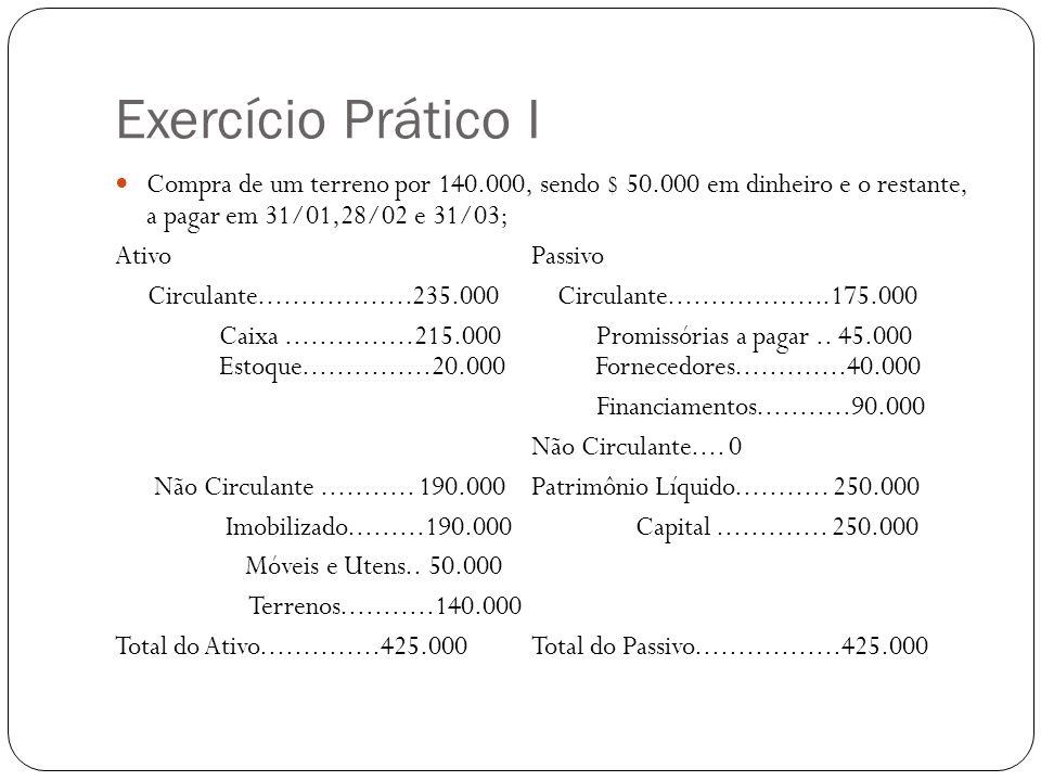 Exercício Prático I Compra de um terreno por 140.000, sendo $ 50.000 em dinheiro e o restante, a pagar em 31/01,28/02 e 31/03;