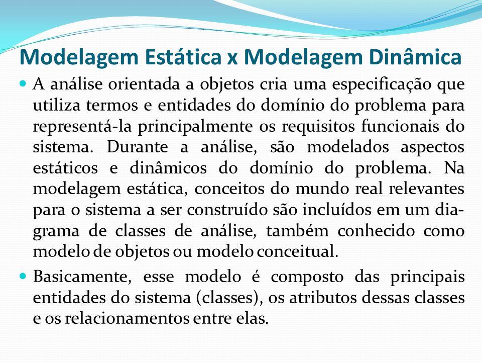 Modelagem Estática x Modelagem Dinâmica