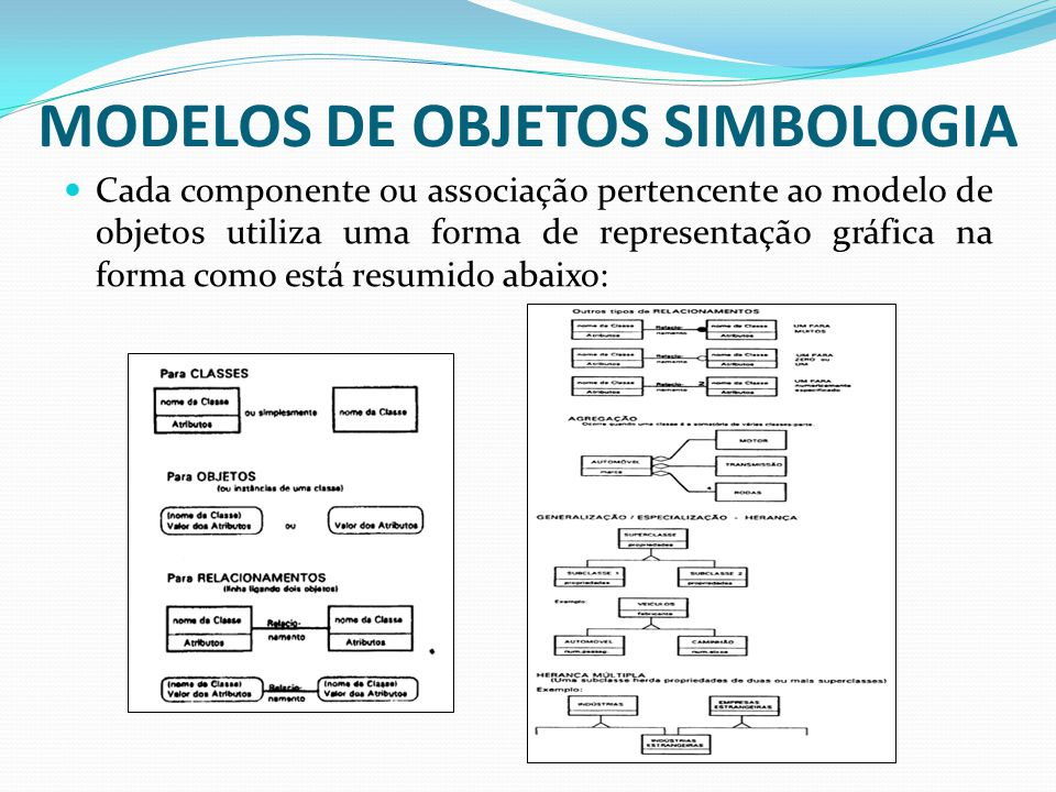 MODELOS DE OBJETOS SIMBOLOGIA