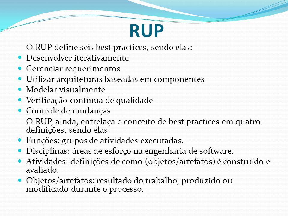 RUP O RUP define seis best practices, sendo elas: