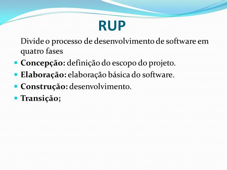 RUP Divide o processo de desenvolvimento de software em quatro fases