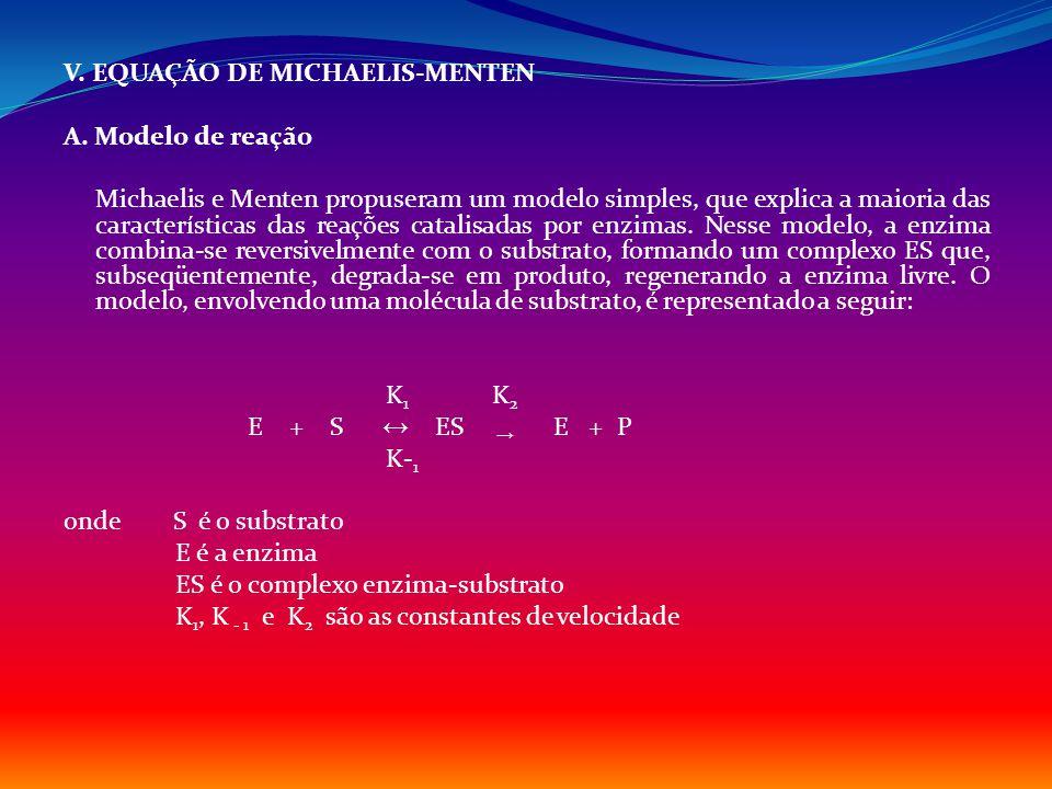 V. EQUAÇÃO DE MICHAELIS-MENTEN