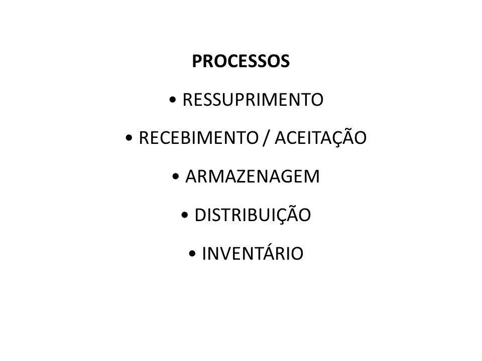• RECEBIMENTO / ACEITAÇÃO