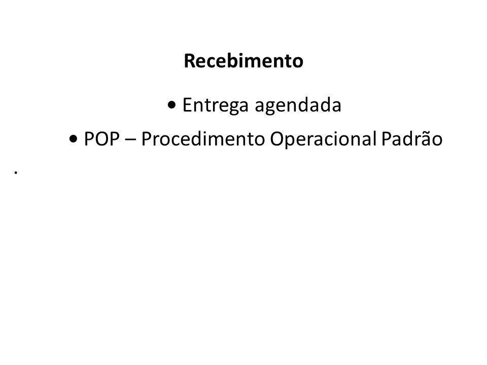 • POP – Procedimento Operacional Padrão