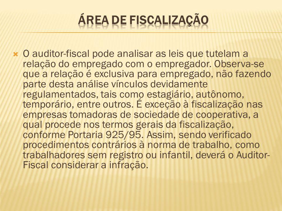 Área de Fiscalização