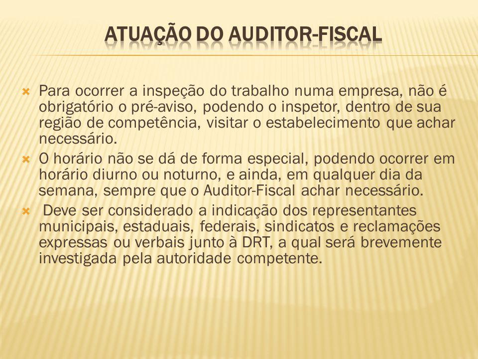 Atuação do Auditor-Fiscal