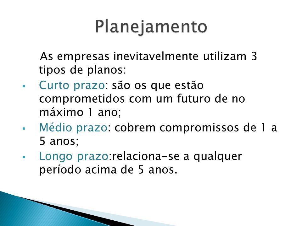 Planejamento As empresas inevitavelmente utilizam 3 tipos de planos: