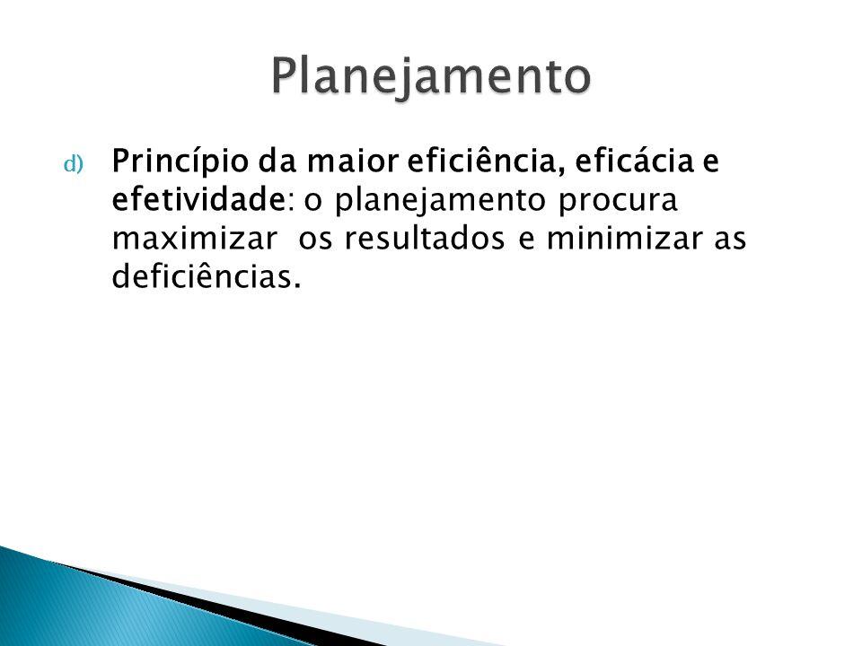 Planejamento Princípio da maior eficiência, eficácia e efetividade: o planejamento procura maximizar os resultados e minimizar as deficiências.