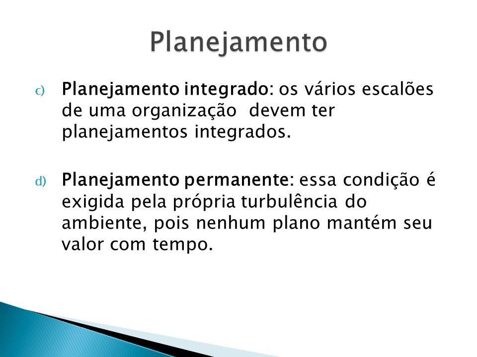 Planejamento Planejamento integrado: os vários escalões de uma organização devem ter planejamentos integrados.
