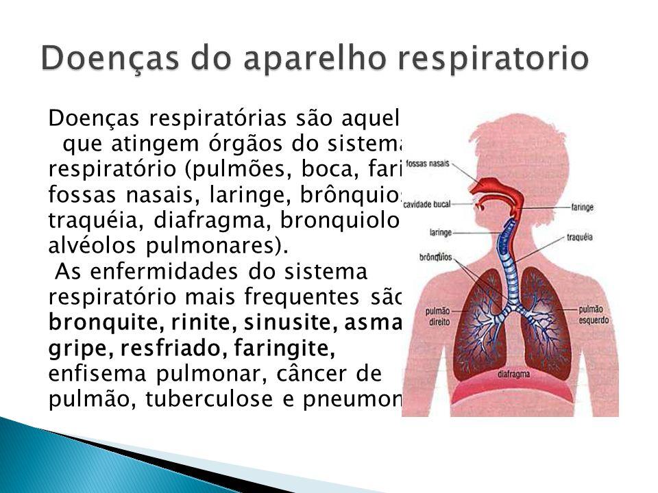 Doenças do aparelho respiratorio