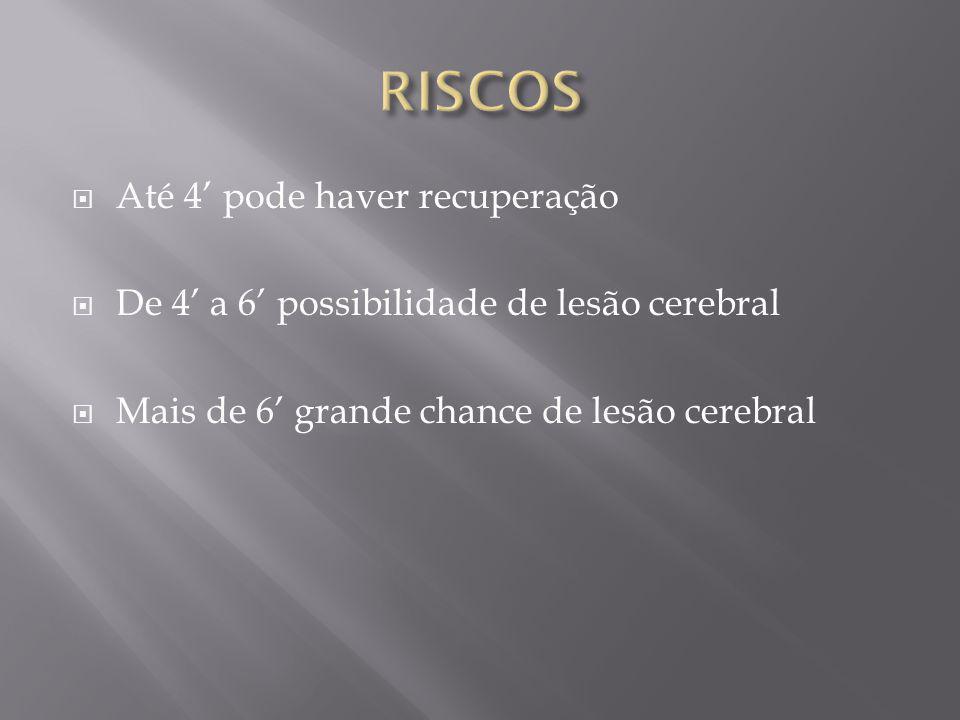 RISCOS Até 4' pode haver recuperação
