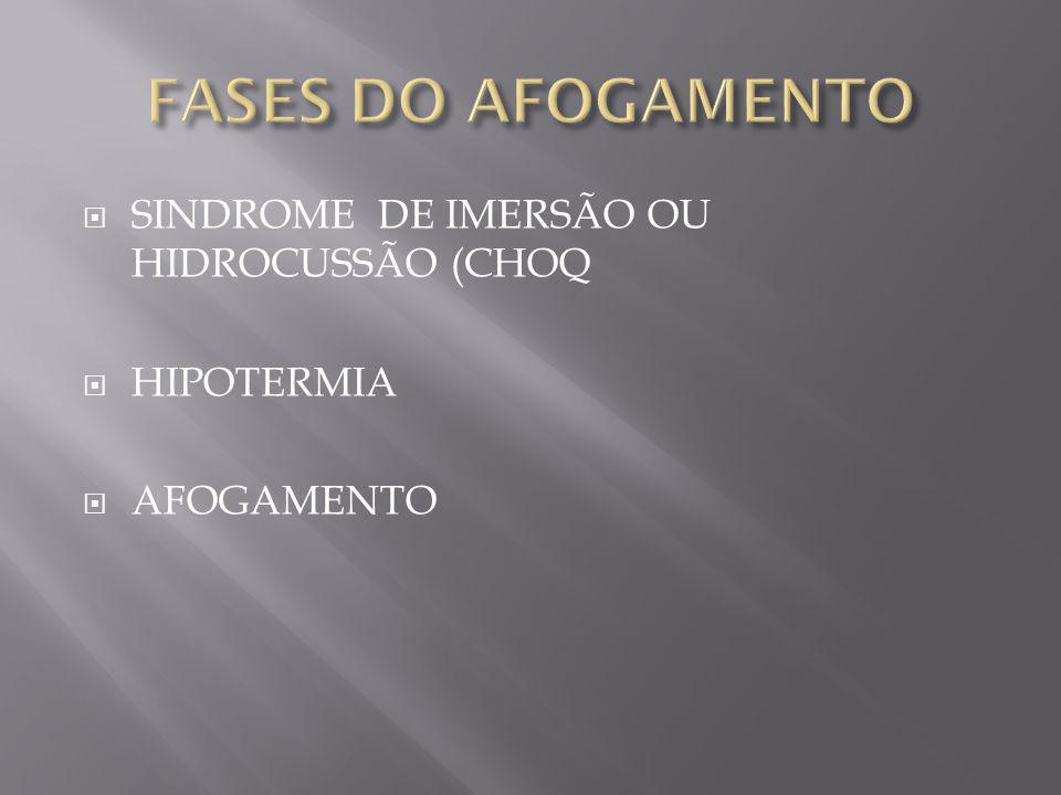 FASES DO AFOGAMENTO SINDROME DE IMERSÃO OU HIDROCUSSÃO (CHOQ