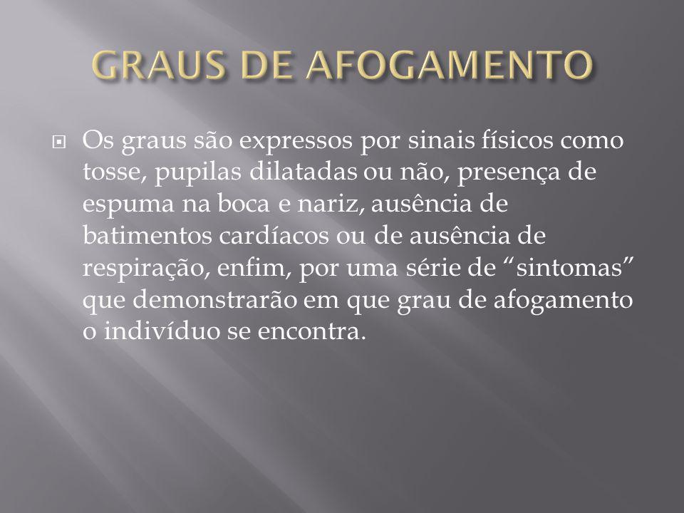 GRAUS DE AFOGAMENTO