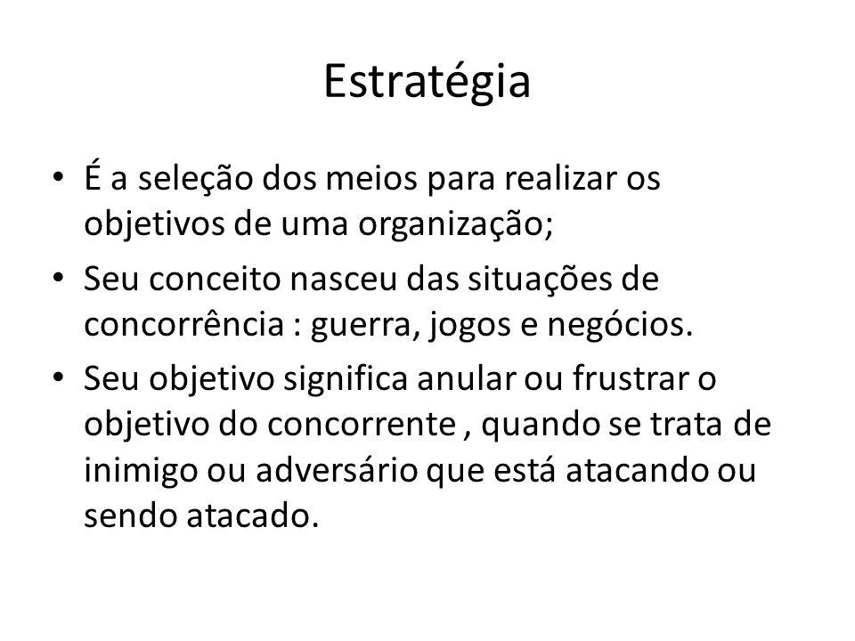 Estratégia É a seleção dos meios para realizar os objetivos de uma organização;