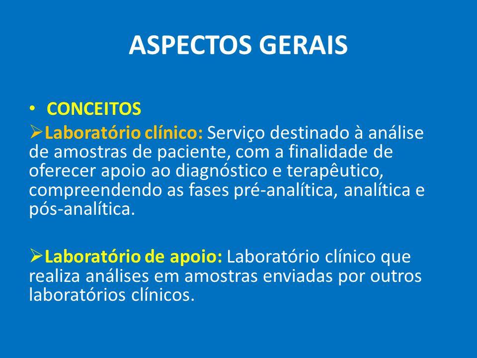 ASPECTOS GERAIS CONCEITOS