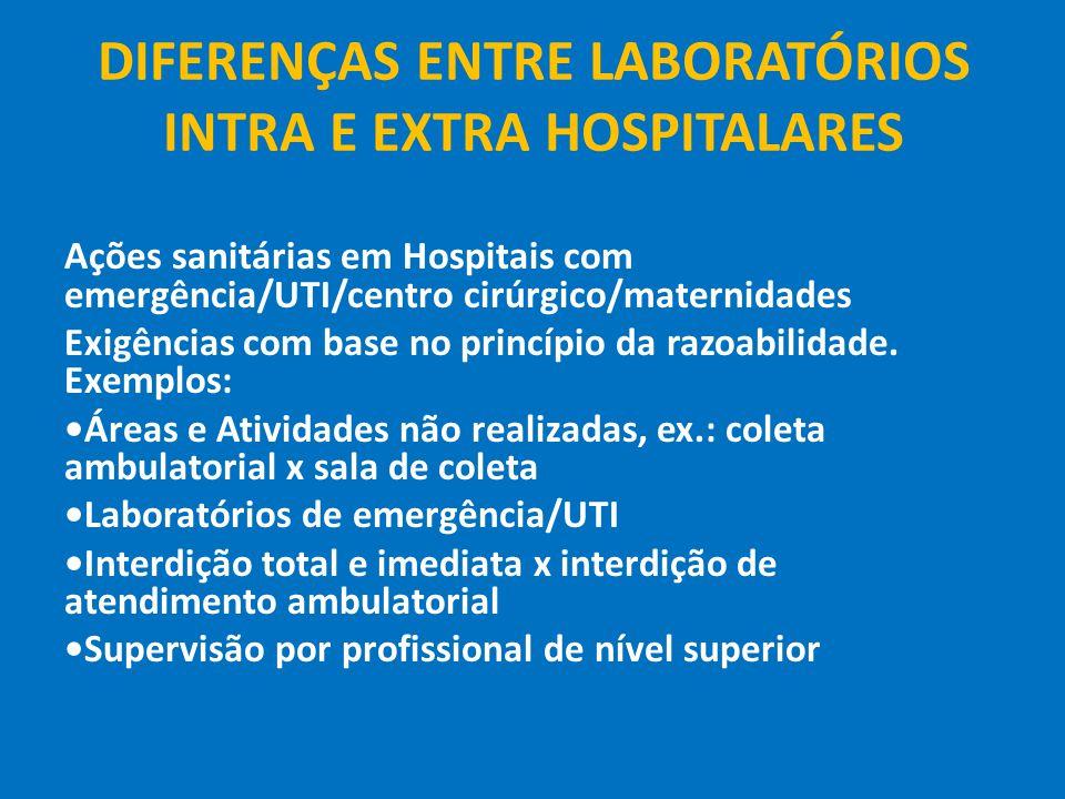 DIFERENÇAS ENTRE LABORATÓRIOS INTRA E EXTRA HOSPITALARES