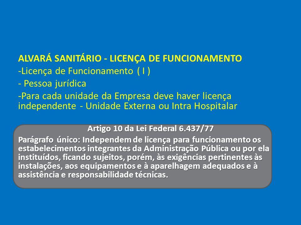 ALVARÁ SANITÁRIO - LICENÇA DE FUNCIONAMENTO