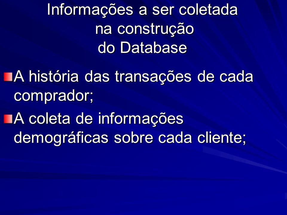 Informações a ser coletada na construção do Database