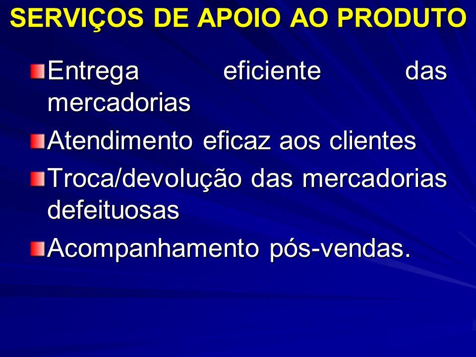 SERVIÇOS DE APOIO AO PRODUTO