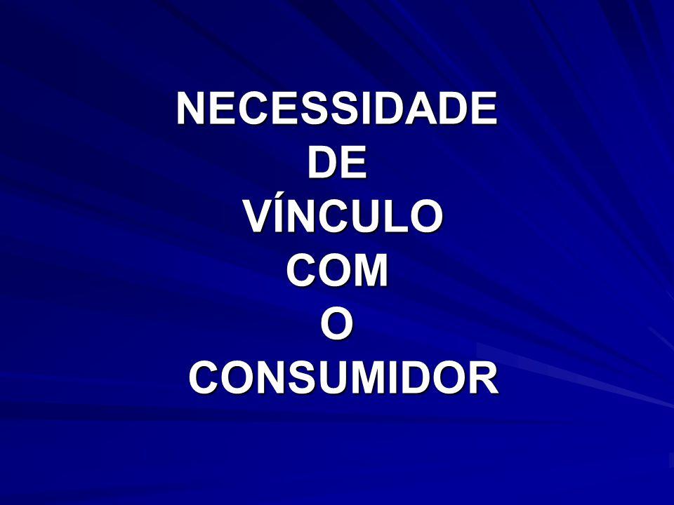 NECESSIDADE DE VÍNCULO COM O CONSUMIDOR