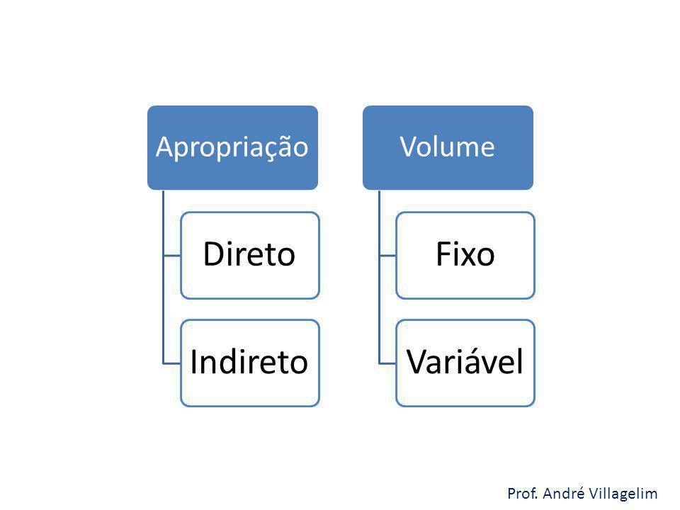 Direto Indireto Fixo Variável Apropriação Volume