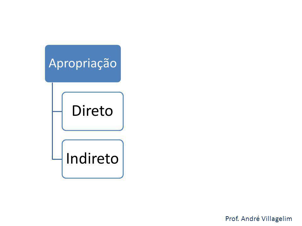 Apropriação Direto Indireto Prof. André Villagelim