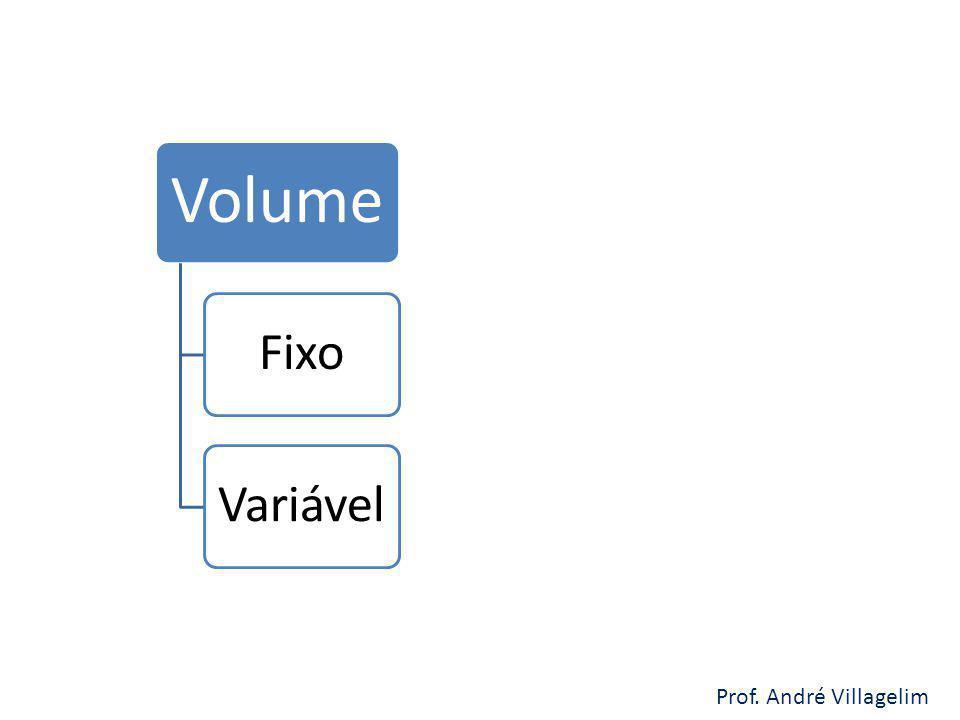 Volume Fixo Variável Prof. André Villagelim