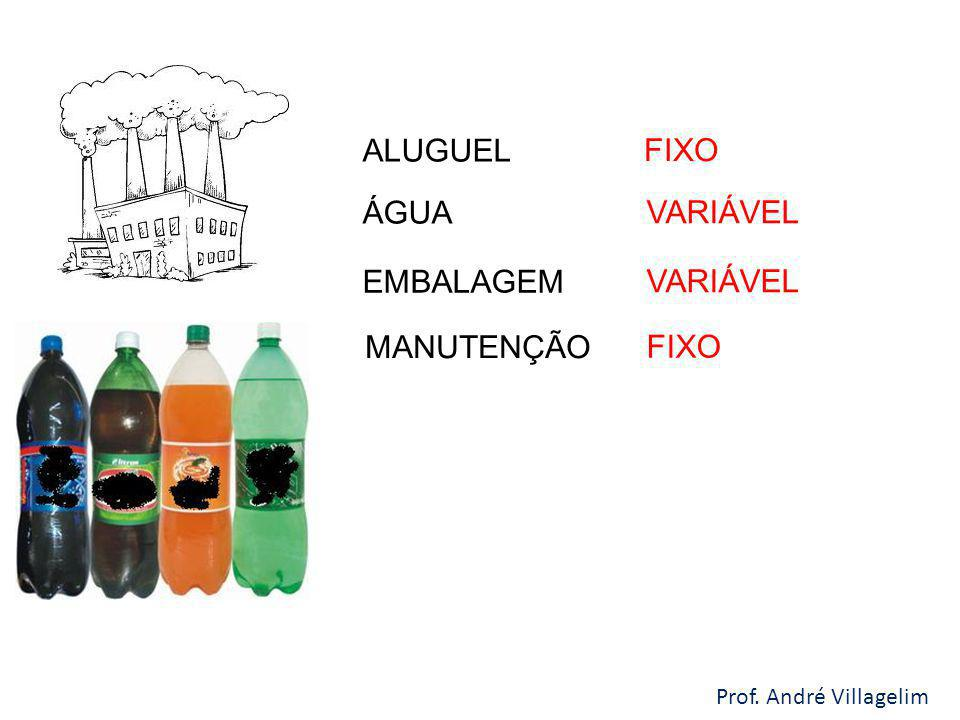 ALUGUEL FIXO ÁGUA VARIÁVEL EMBALAGEM VARIÁVEL MANUTENÇÃO FIXO