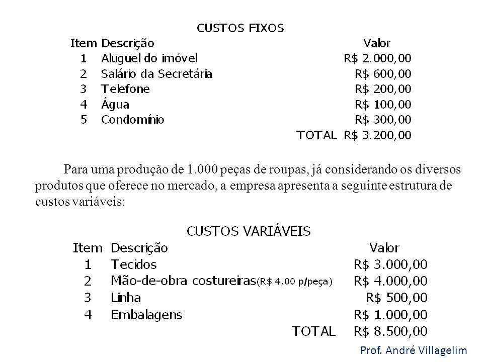 Para uma produção de 1.000 peças de roupas, já considerando os diversos produtos que oferece no mercado, a empresa apresenta a seguinte estrutura de custos variáveis:
