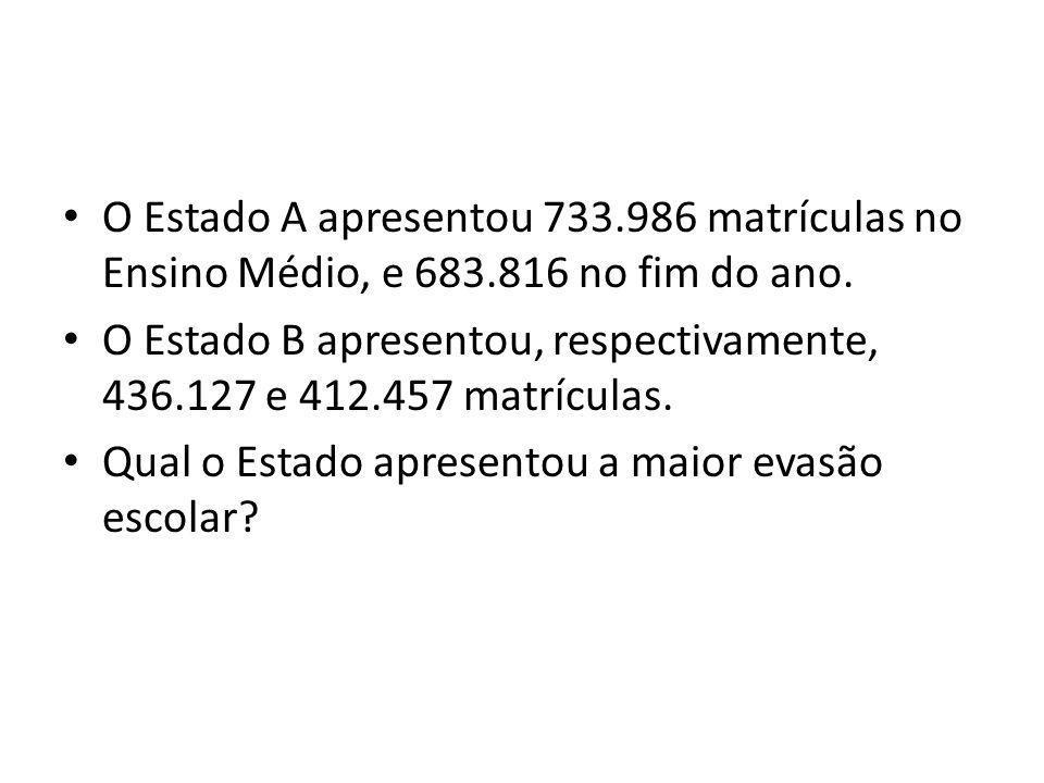 O Estado A apresentou 733. 986 matrículas no Ensino Médio, e 683