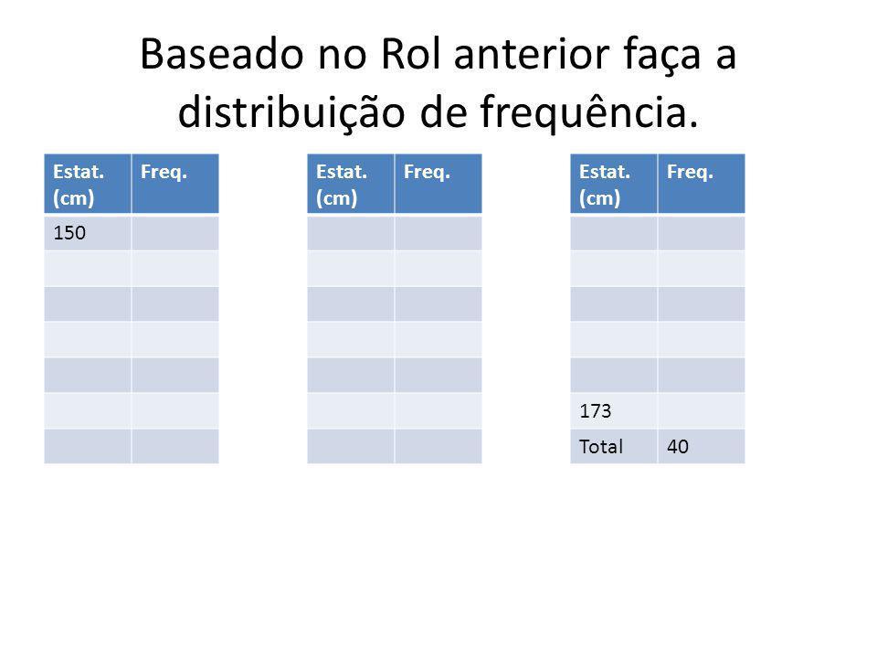Baseado no Rol anterior faça a distribuição de frequência.