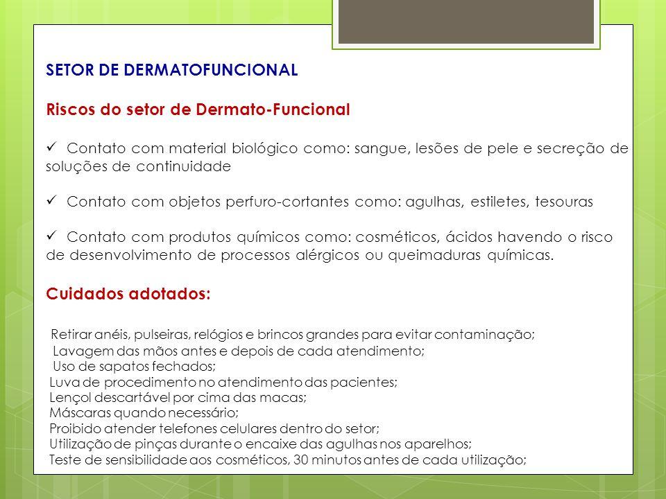 SETOR DE DERMATOFUNCIONAL Riscos do setor de Dermato-Funcional