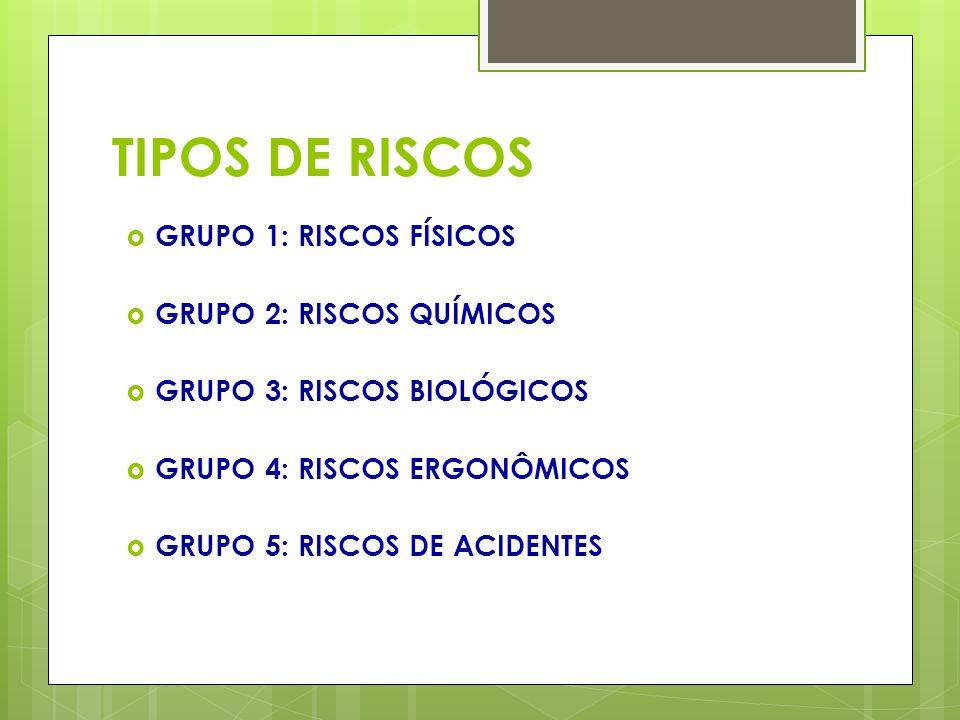 TIPOS DE RISCOS GRUPO 1: RISCOS FÍSICOS GRUPO 2: RISCOS QUÍMICOS