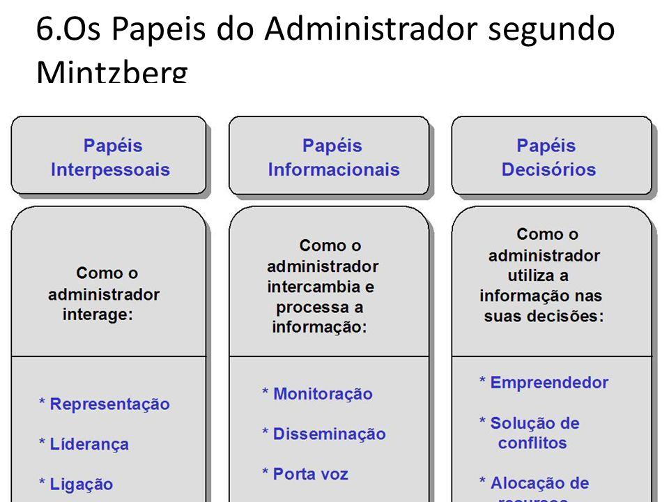 6.Os Papeis do Administrador segundo Mintzberg