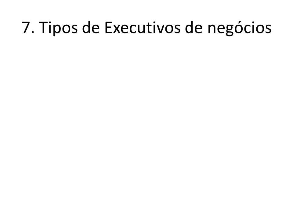 7. Tipos de Executivos de negócios