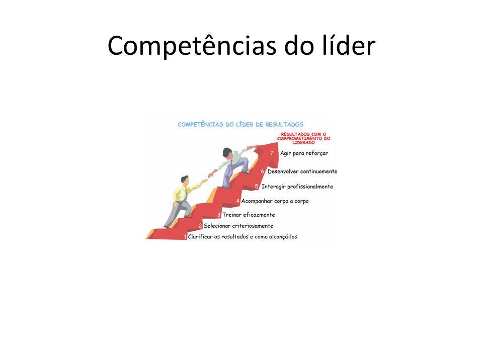 Competências do líder