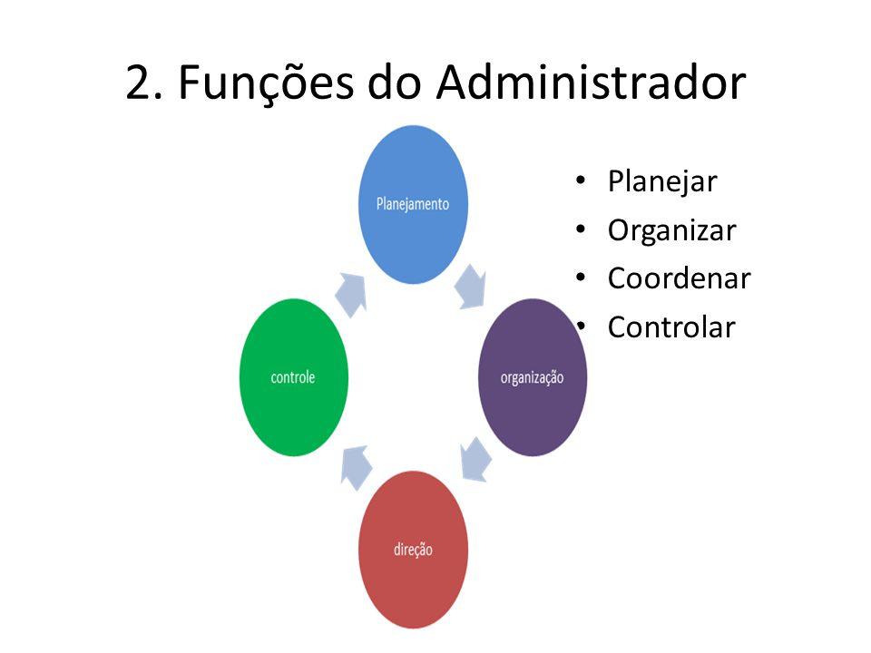 2. Funções do Administrador