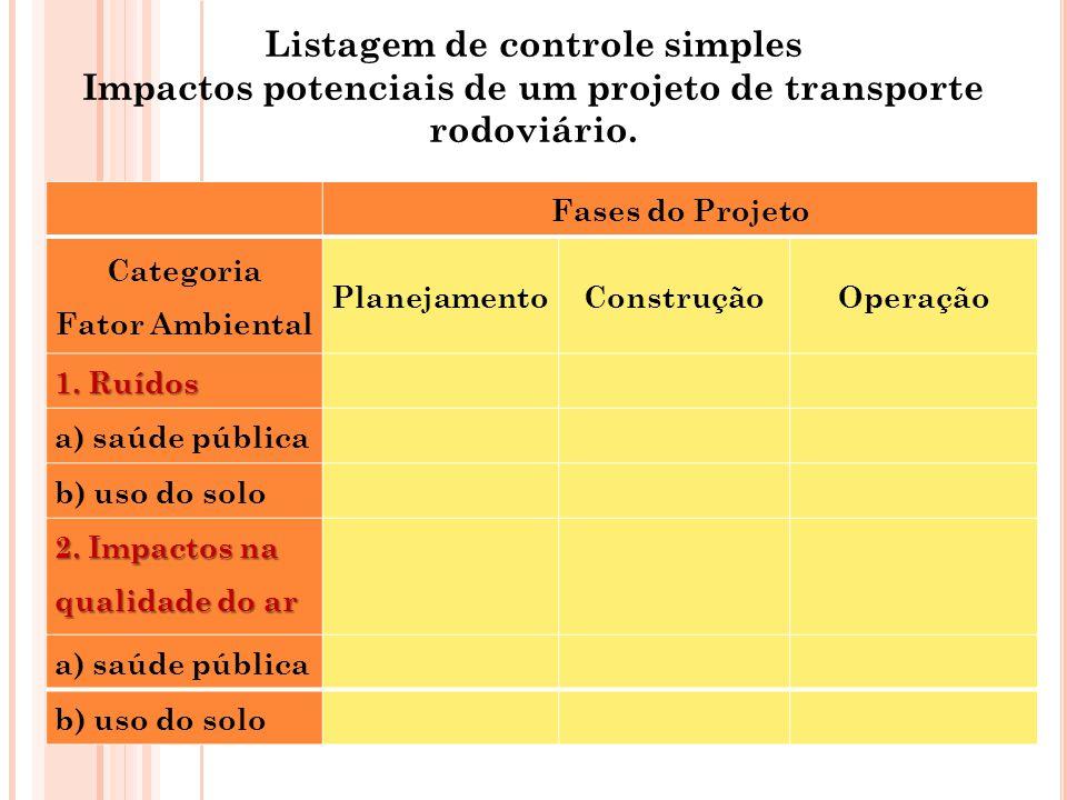 Listagem de controle simples
