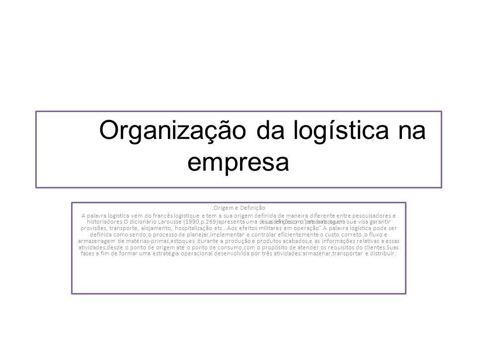 Organização da logística na empresa