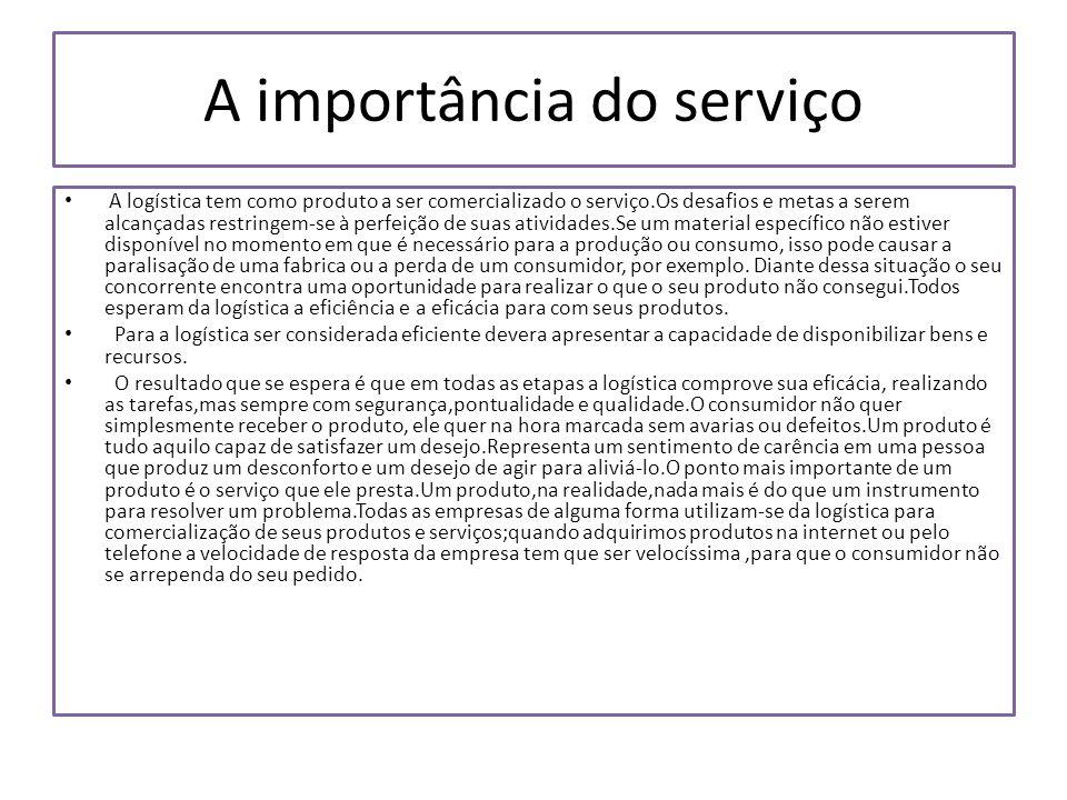 A importância do serviço