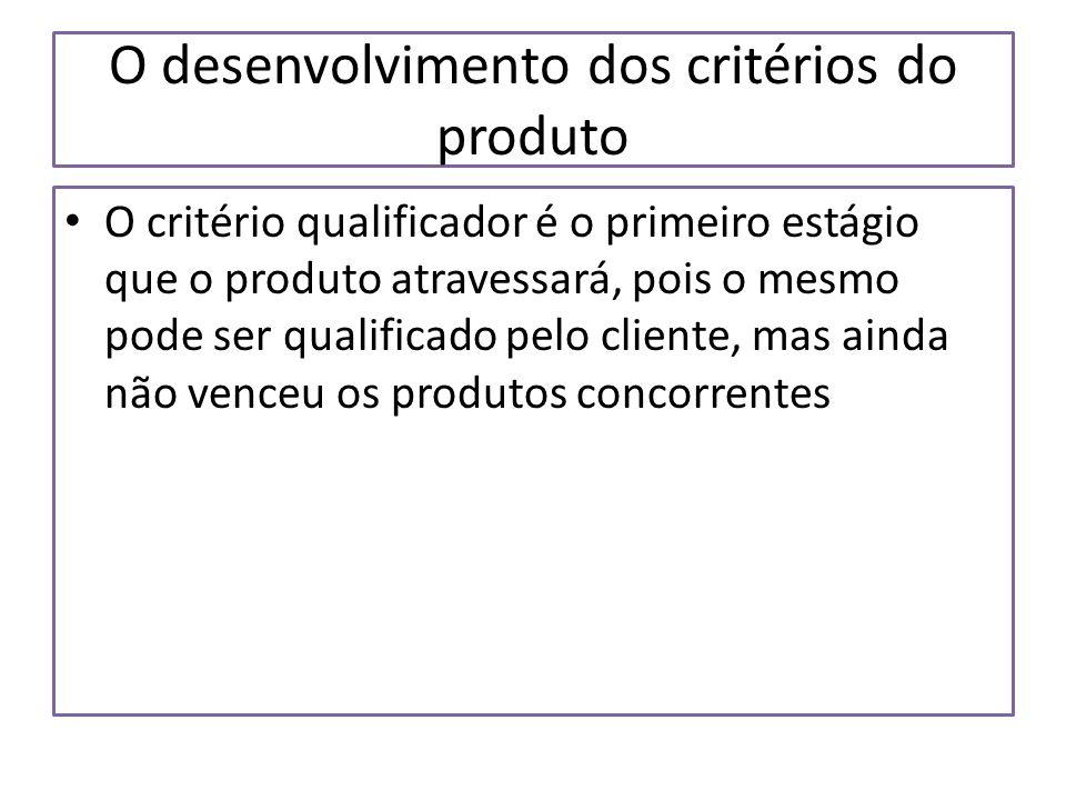 O desenvolvimento dos critérios do produto