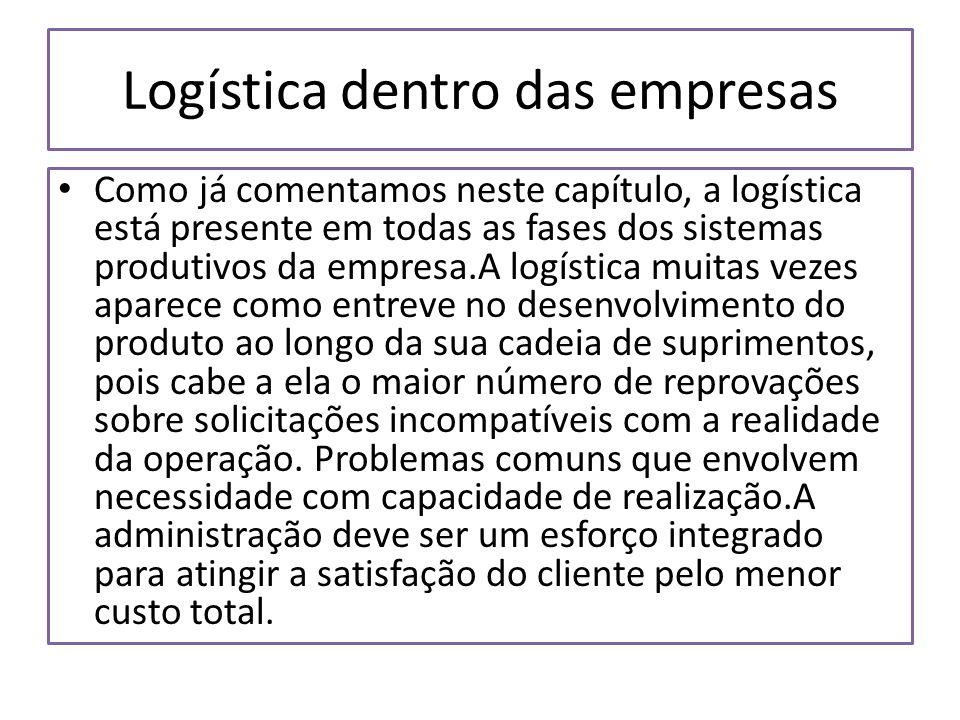 Logística dentro das empresas