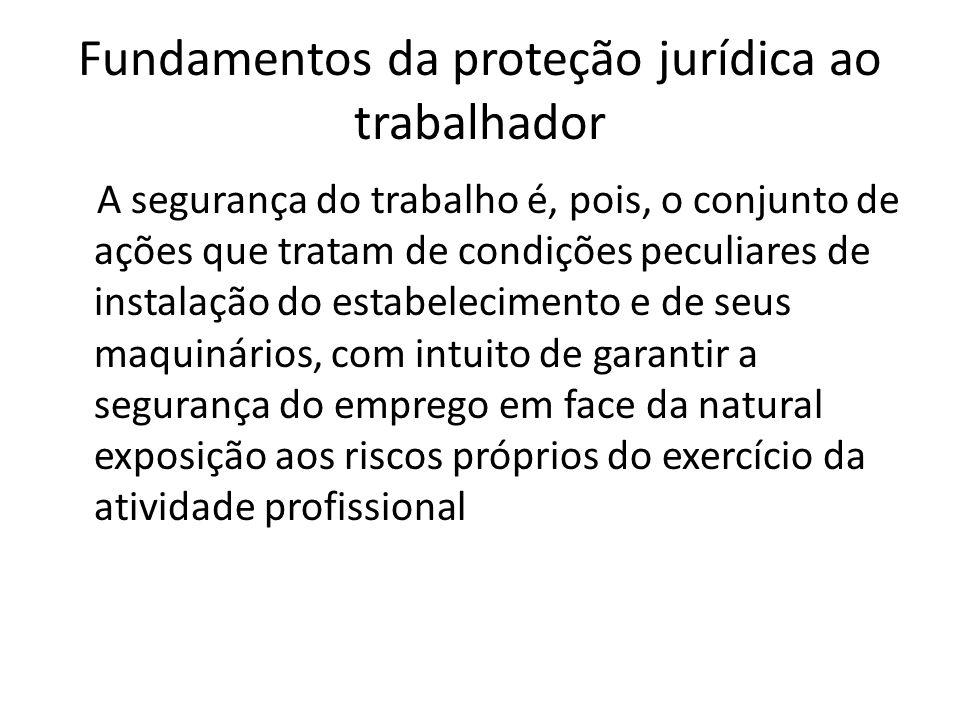 Fundamentos da proteção jurídica ao trabalhador