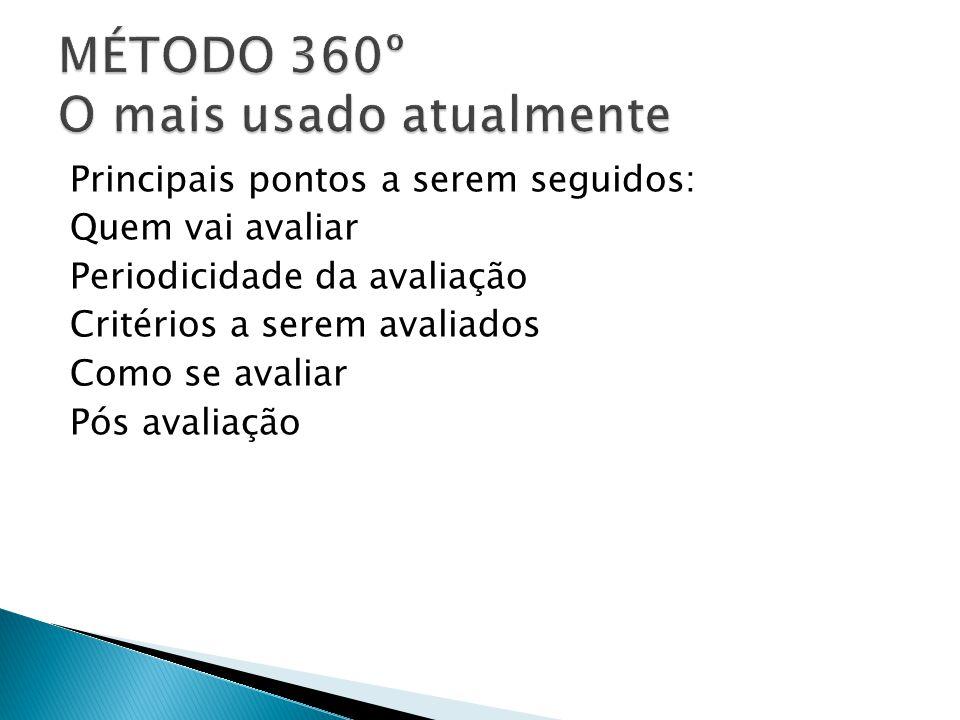 MÉTODO 360º O mais usado atualmente
