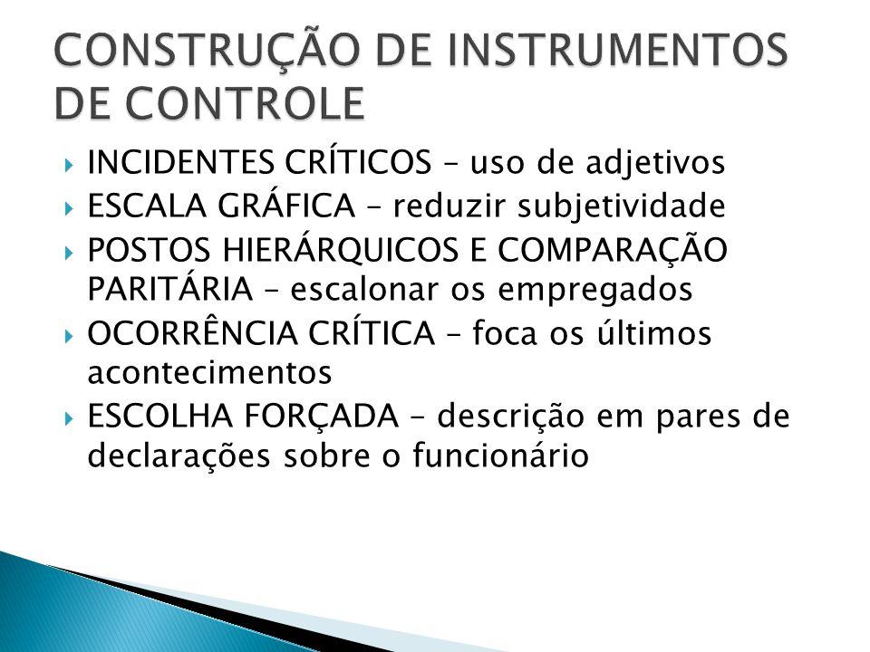 CONSTRUÇÃO DE INSTRUMENTOS DE CONTROLE